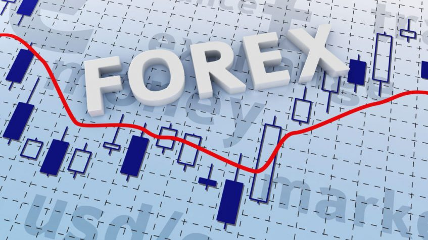 Understanding Your Trading Environment In Forex Market